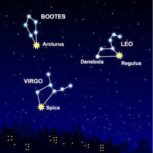 Drei besondere helle Sterne am Himmel