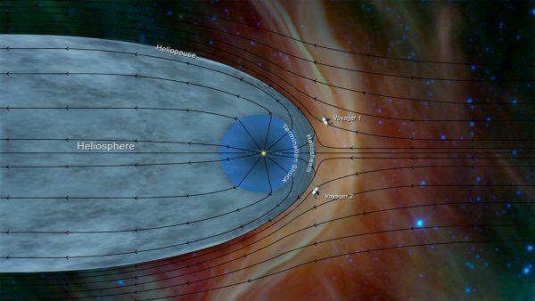 """Eine """"ausgeprägte Grenze"""" hat die Voyager 2 entdeckt.Reuters"""