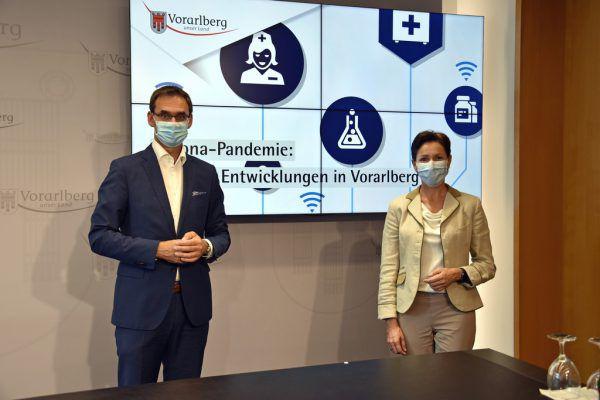 Landeshauptmann Markus Wallner und Landesrätin Martina Rüscher. VLK