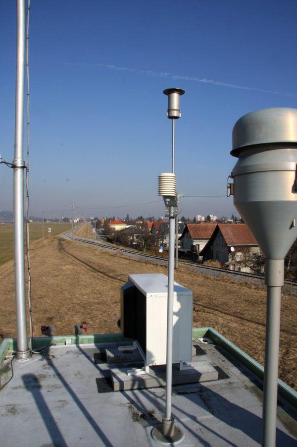 Messungen zeigen geringste Belastung seit Beginn der Luftgüteüberwachung.Penzendorfer